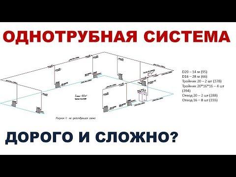 видео: Однотрубные системы: расчет, сравнение с двухтрубными системами, схемы подключения