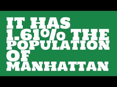 How does the population of Thomasville, NC compare to Manhattan?