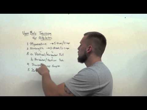 Upper Body Training Template for Athletes