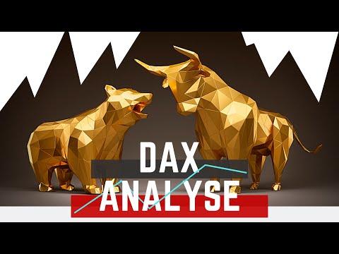 Tägliche DAX-Analyse Zum 26.02.2020: Rebound Am Support-Niveau In Vorbereitung