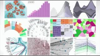 Splunk as a Big Data Platform for Developers