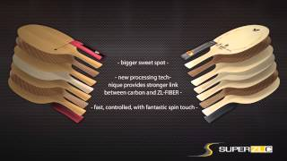 Butterfly Presents the Super ZLC Series Blades