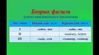Уроки татарского языка. Урок 24. Боерык фигыль һәм теләк фигыль