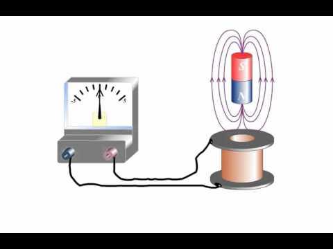 Как называется явление возникновения электрического тока