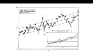 FI635 SKane - Long Term Investment Strategies