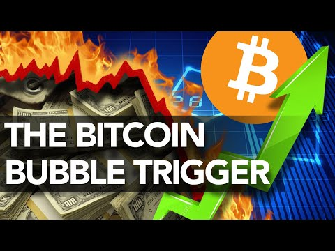 Global Recession & Negative Rates To Trigger Next Bubble! .