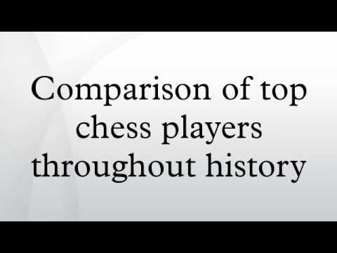 Comparison of top chess players throughout history