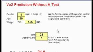 Vo2 Prediction - How To Predict Someones Vo2 Max