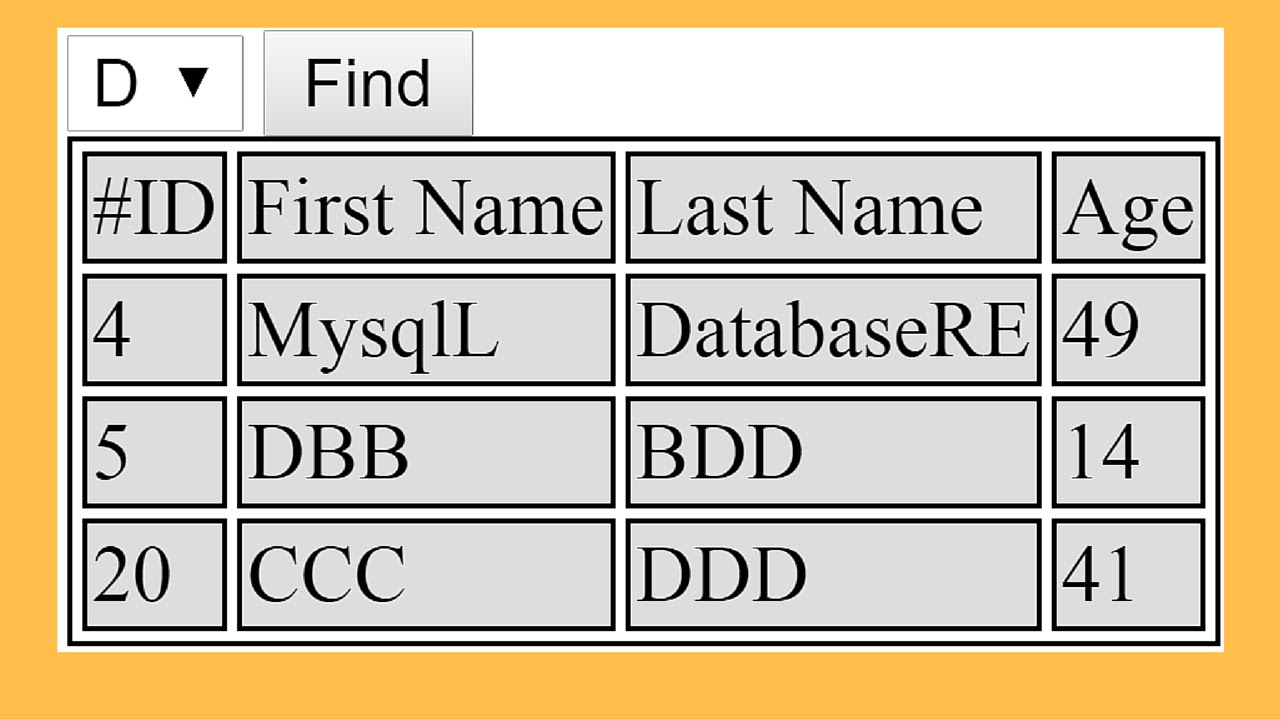 PHP And MySQL - How To Filter HTML Table Data Using Select Options ...