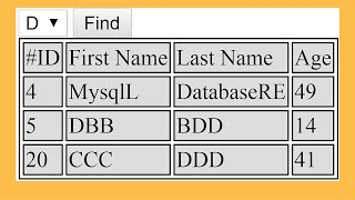 PHP And MySQL - How To Filter HTML Table Data Using Select Options [with source code] PART 1