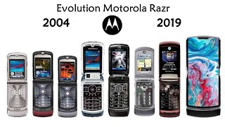 Evolution of Motorola Razr