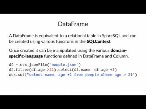 Peter Hoffmann: Indroduction to the PySpark DataFrame API