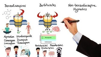 Pharmacology - BENZODIAZEPINES, BARBITURATES, HYPNOTICS (MADE EASY)