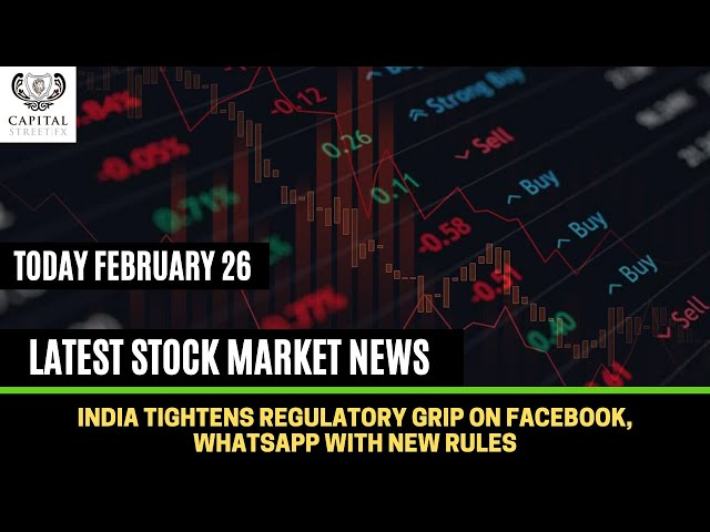 Today's Stock Market News By Capital Street Fx - February 26, 2021