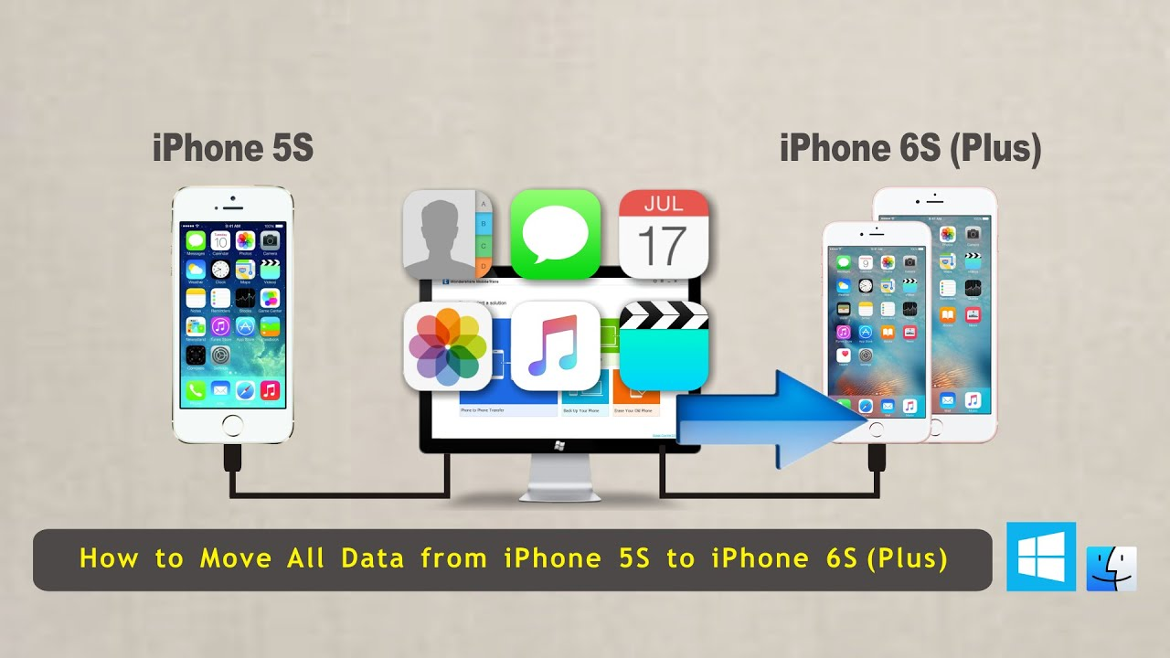transfer data to new iphone iphone 5s to 6s how to transfer all data from iphone 5s 6902