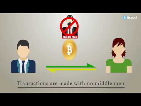 Bitcoin Mining   Easy Getting Interest with Investments Programs