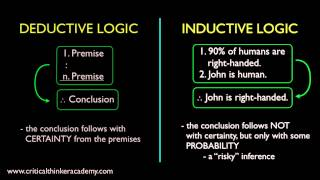 What is Inductive Logic?