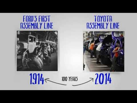 100 Years of Innovation in the Work