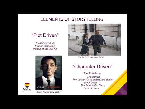 TLC17   Narrating the Margins: How Storytelling Facilitates the Inclusive Classroom