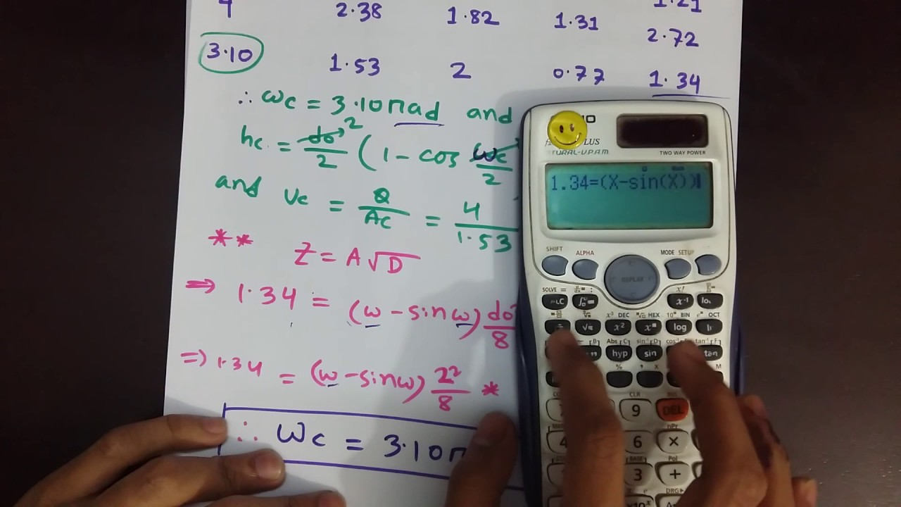 Trick & Tips for Trial & Error Method Using Calculator ...