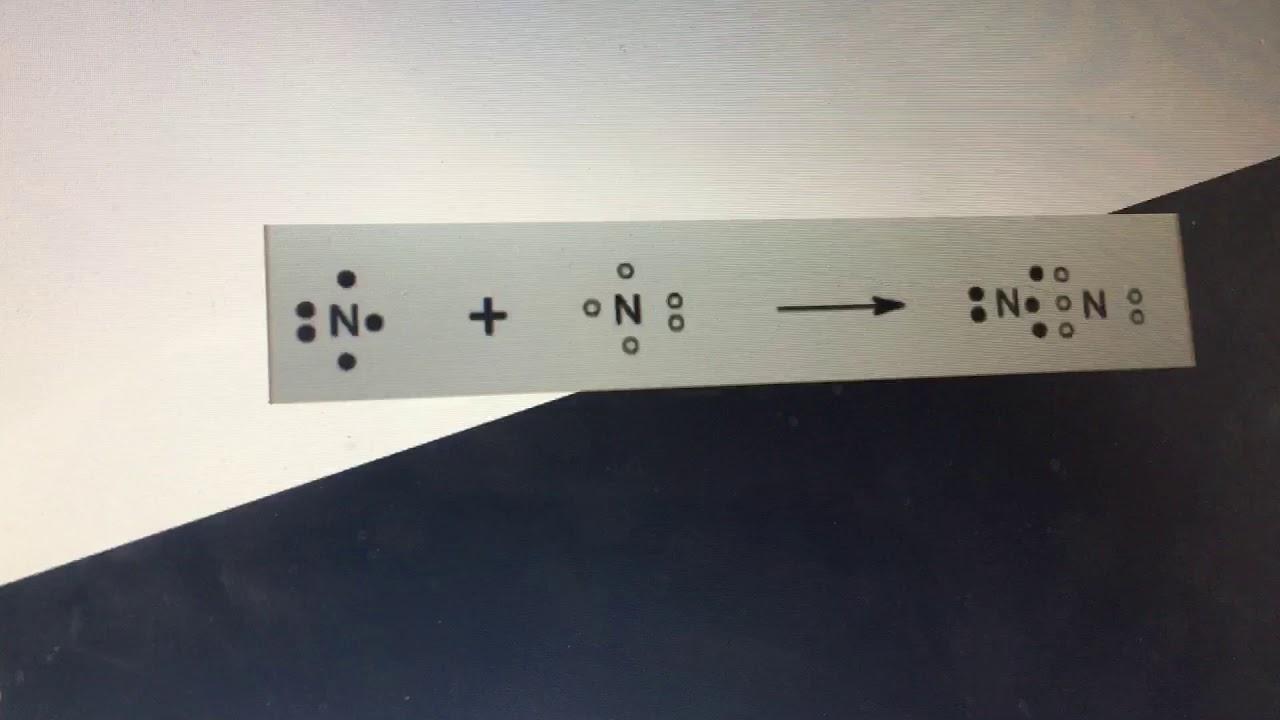 Molekyler og kovalente bindinger
