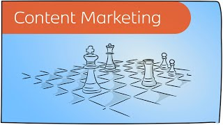 Content Marketing in 3 Minuten erklärt