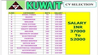 Jobs In Kuwait || Office Boy || Electrician || Accountant || CV Selection || Gulf Job Requirement