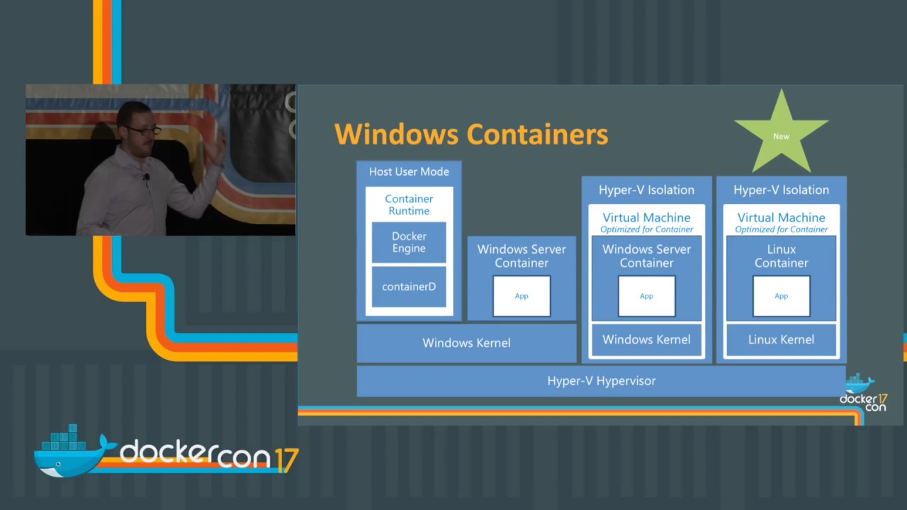 Beyond \ - the path to Windows and Linux parity in Docker