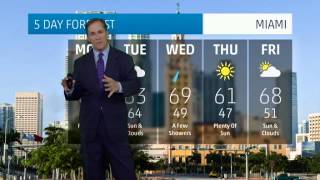 Miami's Weather Forecast for January 13, 2014