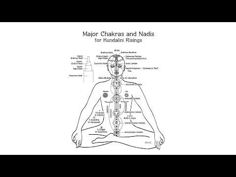 Awakening Your Kundalini Energy with Master Chrism [HD]