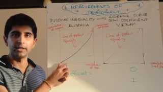 A2/IB 6) Measures of Development - Lorenz Curve and Gini Coefficient (Income Inequality)