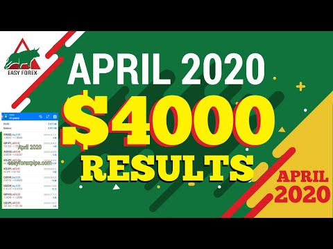forex-results-for-april-2020---easy-forex-pips