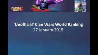 'Unofficial' Clan Wars World Ranking, 27 January 2015 | Clash of Clans