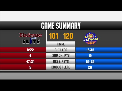 Blackwater Elite vs TnT Katropa | PBA Commissioner's Cup 2018 Eliminations