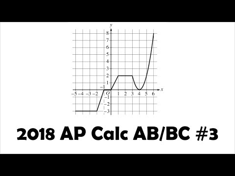 2018 AP Calculus AB/BC FRQ 3