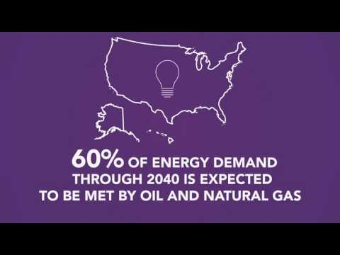 Expanding Offshore Access = Meeting Future Energy Needs