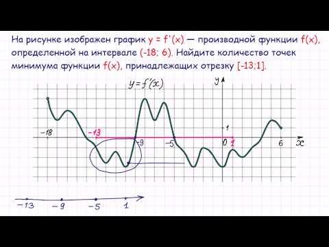 Задача 8 В9 № 27495 ЕГЭ 2015 по математике #10
