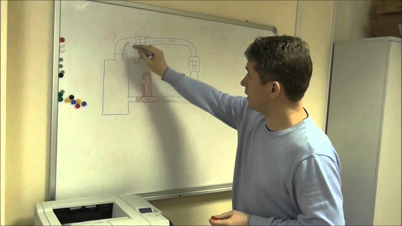 Байпас в системе отопления от ТД Жуковский