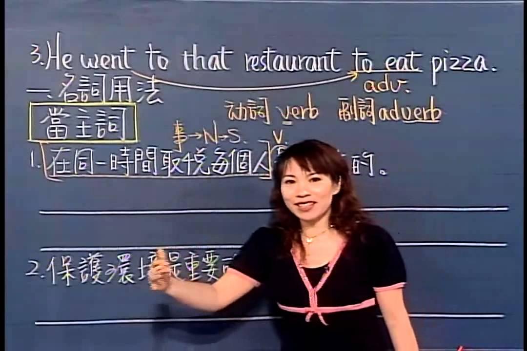 謝孟媛 中級文法 01