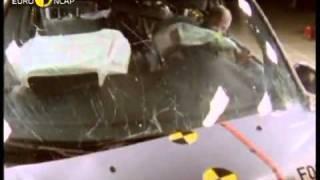 Краш тест Hyundai Trajet 2003 (E-NCAP)