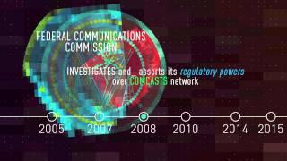 The History of Net Neutrality
