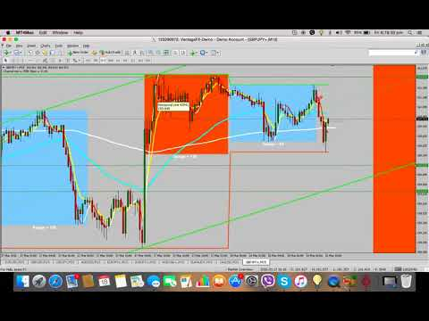 Binary options com, best binary options, only legal platforms