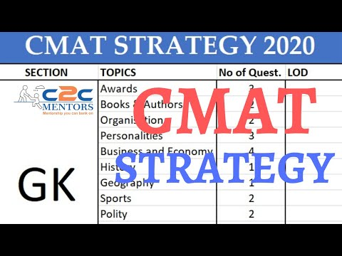 CMAT GK Strategy   Important Topics   How To Clear Cut Off  Topics To Leave