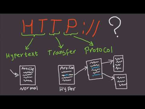 What is HTTP and Why Web Is Built On It?
