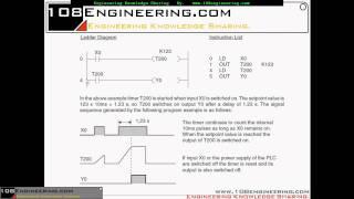 พื้นฐาน การศึกษา PLC  Mitsubishi FX1S1