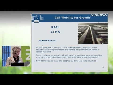 Part 2: National information on Transport in Horizon 2020, January 20, 2014