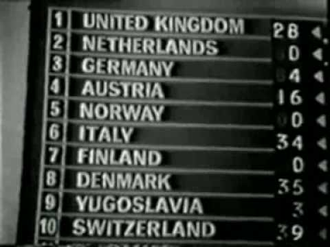 Eurovision 1963 - Voting Part 2/2