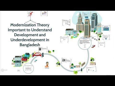 development theories modernisation theory globalisation theory and underdevelopment theory
