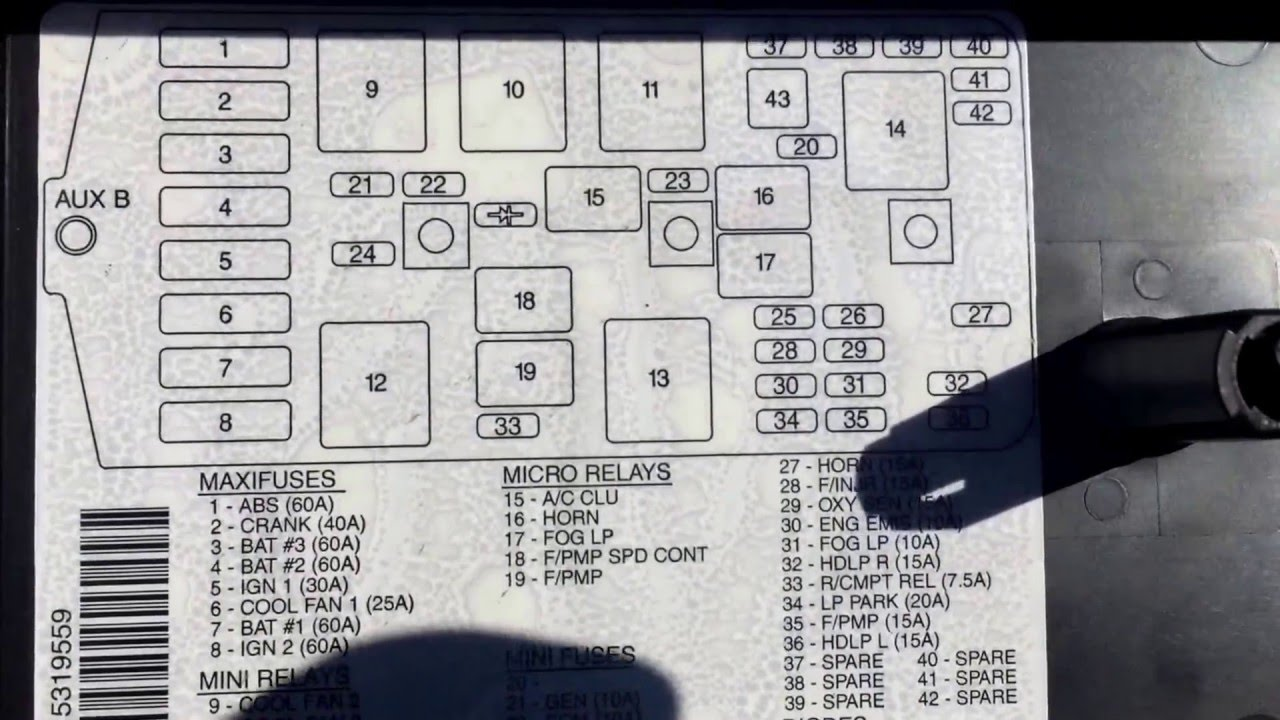 maxresdefault 2000 buick century main fuse box youtube 2000 buick century fuse box diagram at virtualis.co