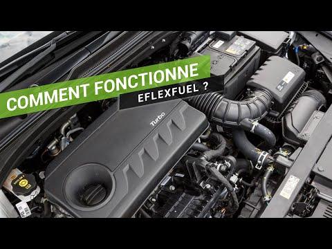 BioSystem - Fonctionnement du Kit E85 eFlexFuel - Kit de conversion au bioéthanol